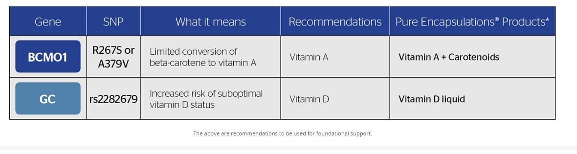 Order supplements - Martin & Schrage Chiropractic